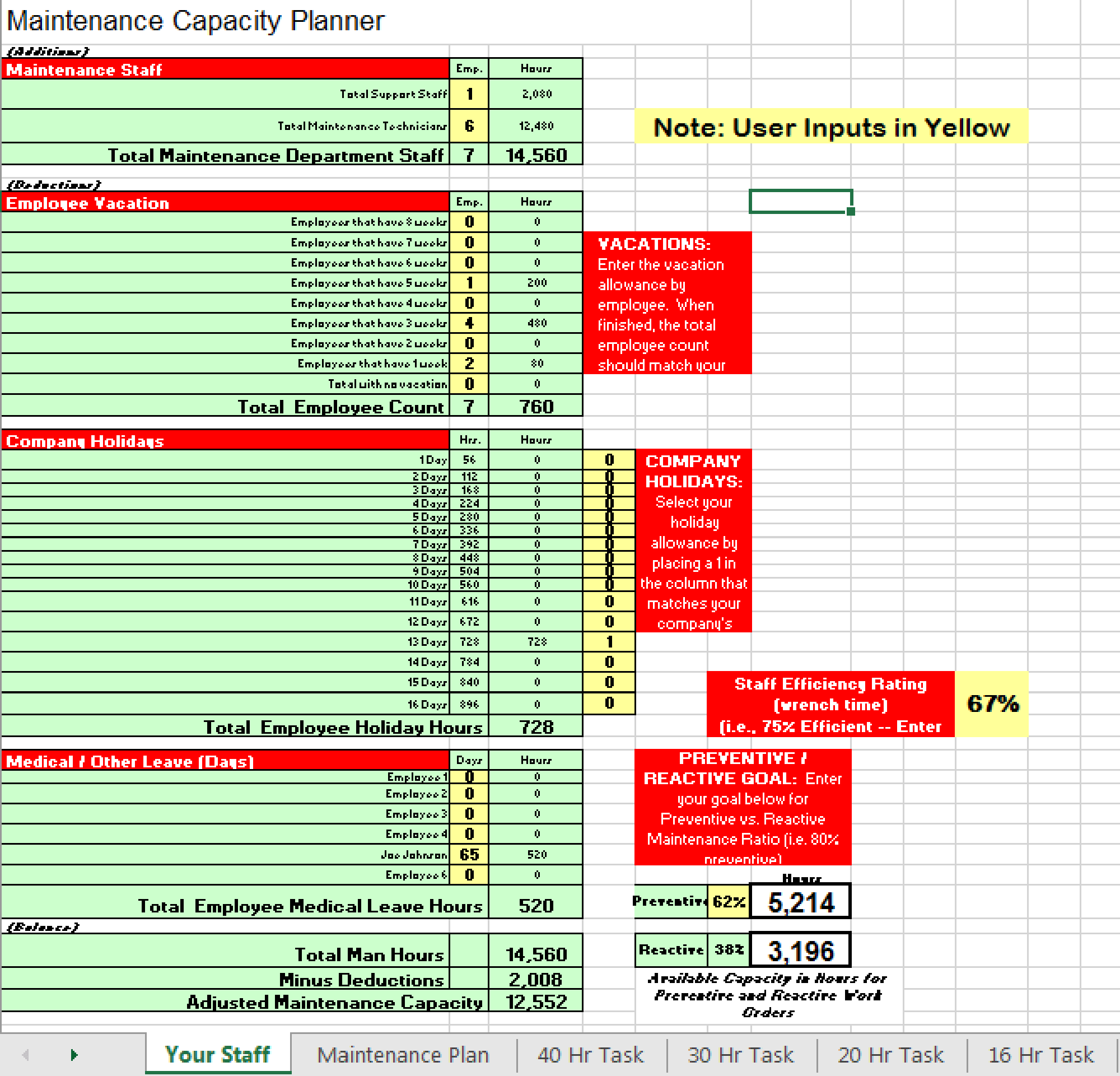 Maintenance Planner Resource Leveling Excel Workbook
